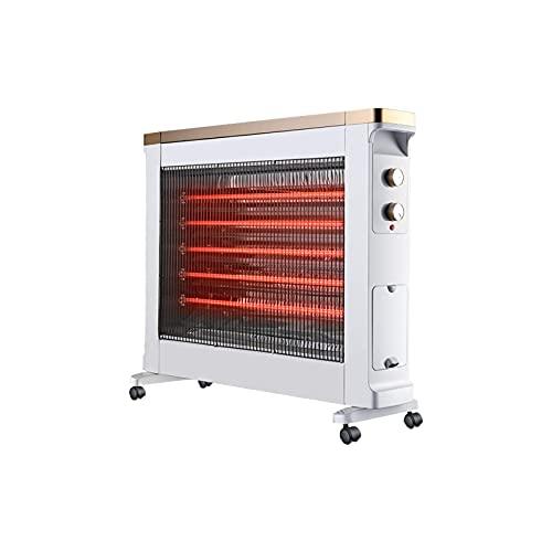 3200 W elektrisk konvektorvärmare, PTC bärbara elektriska värmeenheter, 3 värmeinställningar, med skydd mot över- och överhettning, för hemmakontor.