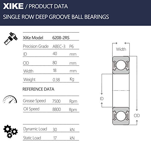 XiKe 10 Pcs 6208-2RS Double Rubber Seal Bearings 40x80x18mm, Pre-Lubricated and Stable Performance and Cost Effective, Deep Groove Ball Bearings.