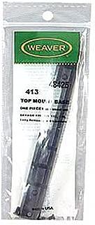 Best savage model 116 scope mounts Reviews