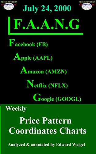 F.A.A.N.G: July 24, 2020: Facebook, Apple, Amazon, Netflix & Google Weekly Price Pattern Coordinates Charts (English Edition)