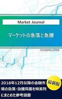 [invstem]のマーケットの急落と急騰 新興国への投資