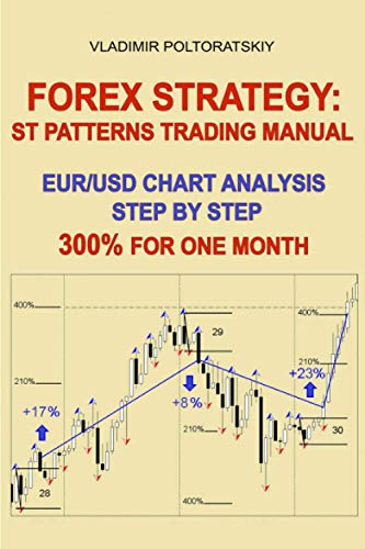 Forex Strategy: ST Patterns Trading Manual, EUR/USD Chart Analysis Step by Step, 300% for One Month (Forex, Forex trading, Forex Strategy, Futures Trading, Band 2)