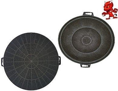 Sparset 2 Aktivkohlefilter Filter Kohlefilter für Dunstabzugshaube Abzugshaube Bomann KF560 , KF 560