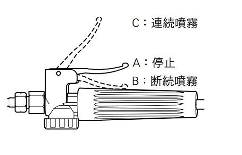 マキタ 充電式噴霧器 バッテリ 充電器別売