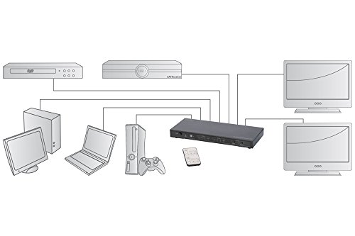 DIGITUS 4K HDMI Matrix Switch, 4x2, unterstützt 4K2K (UHD) und 3D Video Format, mit Audio Extraktor und Fernbedienung, schwarz