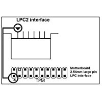 コンピュータアクセサリ用のデバッグカード、信頼性の高いデスクトップデバッグカード