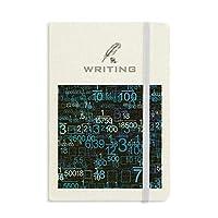 デジタル・科学・技術・小数のイラスト ノートブッククラシックジャーナル日記A 5を書く
