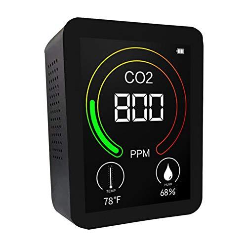 Dacyflower CO2 Messgerät Luftqualität, 400-5000PPM Messbereich, CO2 Kohlendioxid Detektor, Mit Temperatur-Feuchtigkeits-Anzeige Perfect Choice