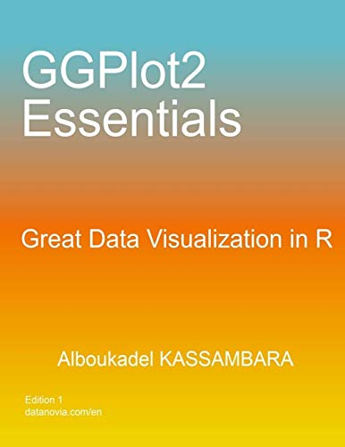 GGPlot2 Essentials: Great Data Visualization in R