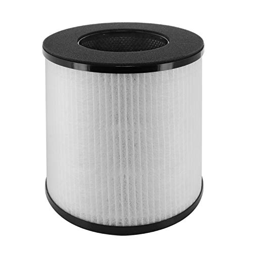 Tenergy H13 Grade Hepa Replacement Filter for Renair