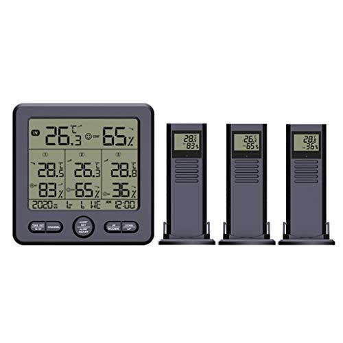 MAGELIYA Termómetro Digital inalámbrico para estación meteorológica Higrómetro con Alarma máxima mínima ℃ / MAX