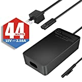 EBKK 44W 15V 2.58A Power Adapter Charger for Surface 1769 1796 Pro X Pro 7 Pro 6 Pro 5 Pro 4 Pro 3 Surface Laptop 2 Surface GO Surface Book Laptop i3-4020Y/i5-4300U/i7-4650U with 5V USB Charging Port
