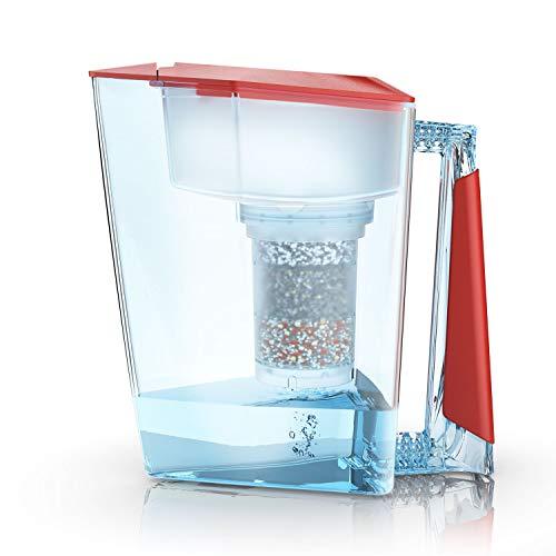 MAUNAWAI NEU: Wasserfilter Premium Bio Made in Germany inkl. 1 Trinkwasserkanne +1 Filterkatusche und Filterpad (für 3 Monate) - Rot, Trinkwasserfilter + Filterkanne