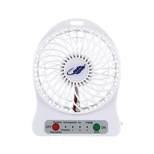Ventilador Mesa Usb Mini Mini Ventilador De Mesa Usb Portátil Batería Recargable De 1200 Mah, Con Luz Blanca Silenciosa De 3 Velocidades, Luz De Viento Fuerte, Verano, Blanco De Enfriamiento Para