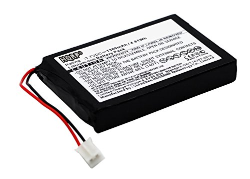 HQRP Battery Compatible with Sony Dualshock 4 Wireless Controller LIP1522 Playstation PS410037 Playstation-4 PS43000366 CUH-ZCT1E, CUH-ZCT1U + Coaster