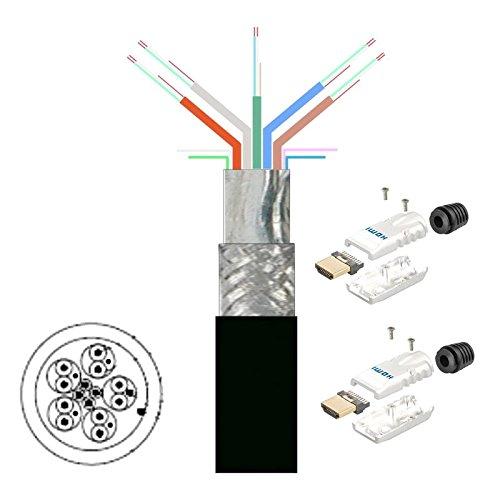 10 m HDMI Verlegekabel mit 2 HDMI Steckern (unmontiert); Meterware unmontiert; HDMI Kabel für Selbstmontage; HDMI High Speed mit Ethernet …