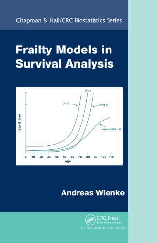 Frailty Models in Survival Analysis (Chapman & Hall/CRC Biostatistics Series Book 37) (English Edition)