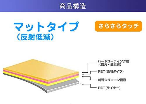 KEIANKDPF2152RTR22015年モデル21.5インチ用液晶保護フィルムマット(反射低減)タイプ