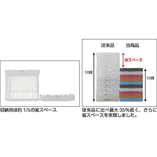 TRUSCO(トラスコ)薄型折りたたみコンテナスケル50Lロックフタ付透明TSK-C50B-TM