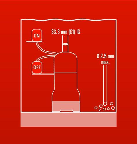Einhell GC-DW 900 N Tauchdruckpumpe - 8