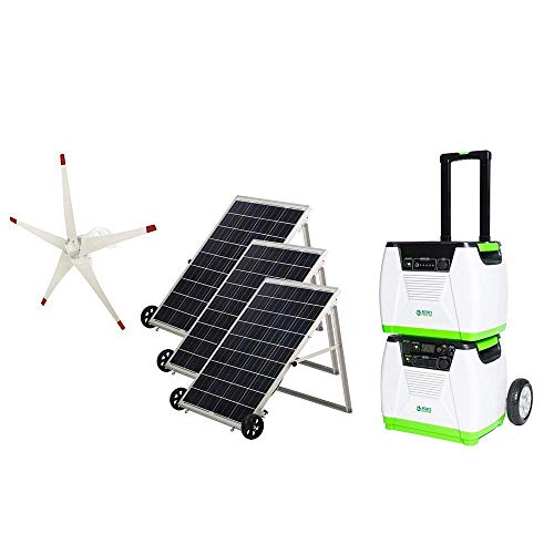 Nature's Generator PLATINUM System Wind Turbine Edition Powered Portable Generator HKNGPTWE generator portable