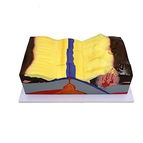 GEEFSU-Geography Teaching Model demonstreert Plaatbotsingen en vulkanische vorming met Lava Plate Continental Block
