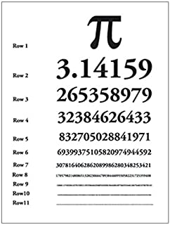 Best pi day poster Reviews