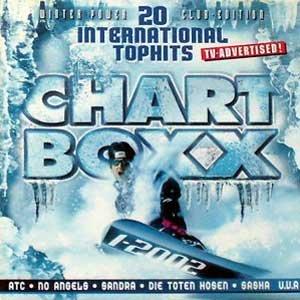 CHARTB0X I/O2