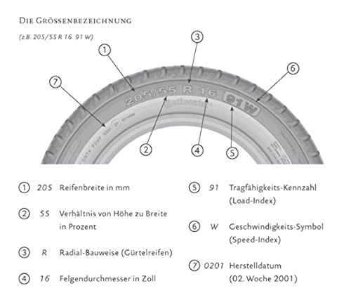 bester Test von vredestein ultrac satin adac Vredestein Ultrac Vorti XL FSL – 235 / 35R20 92Y – Sommerreifen