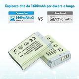 IMG-2 powerextra 2 batteria di ricambio