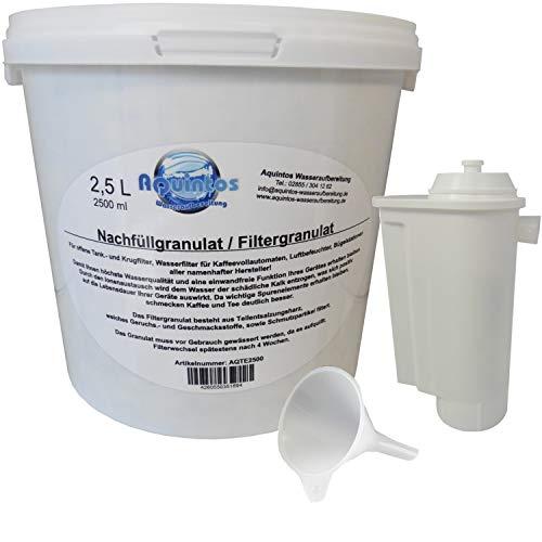 Refill-Set ersetzt Wasserfilter - Umbau zur Refill- Set Nachfüllkartusche mit 2.5 Liter Nachfüllgranulat