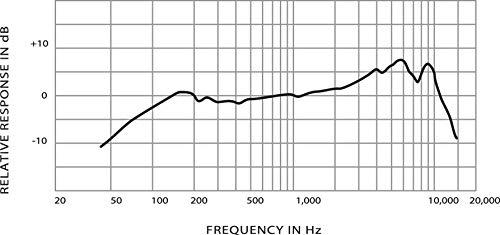シュアー SHURE 565SD-LC-X ダイナミック マイクロフォン