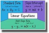 Linear Equations - NEW Math Algebra High School POSTER