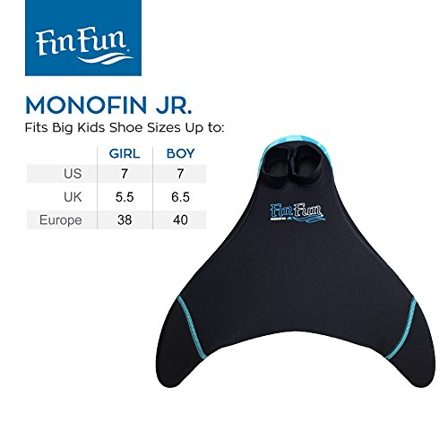 Fin Fun Mermaid Monofin, Swim Fin for Kids and Adults (Blue Trim Black, Pro - Ages 12 and up)