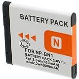 Batería para videocámara Sony DSC-WX220
