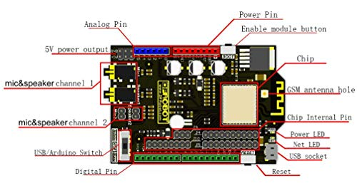 DFRobot SIM800H GPRS IOT Shield For Arduino, SIM800C GPRS / GSM-Erweiterungskarte für Arduino