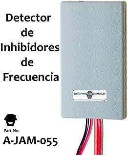 Amazon.es: Inhibidores