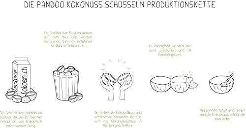 pandoo Kokosnuss Schalen 2er Set - 100% Naturprodukt - Plastikfreie Alternative - Handgefertigt und mit Kokosöl poliert - 6