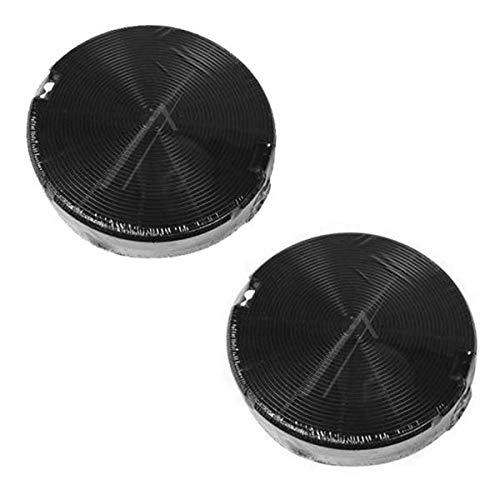 Kohlenstofffilter Kitfc155 Referenznummer: 690073241 für Dunstabzugshaube Smeg