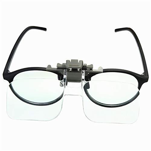 EsportsMJJ HD Lens Precieze Clip Op Duidelijke vouwen Vergrootglas Handen Gratis Lezen Bril Sieraden Appraisal Horloge Reparatie Tool