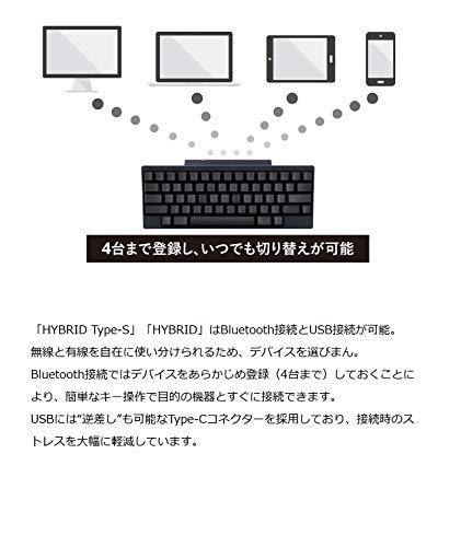 HHKBProfessionalHYBRIDType-S英語配列/墨