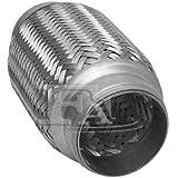 FA1 Sistemas y tubos de escape para moto