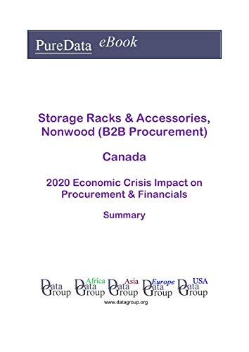 Storage Racks & Accessories, Nonwood (B2B Procurement)