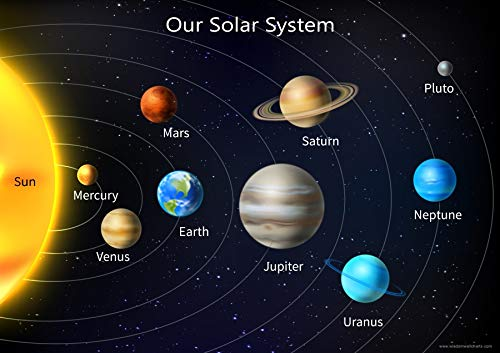 Solar System - Easy to Learn Planets & Space Childrens Wall Chart Educational Childs Poster Print WallChart