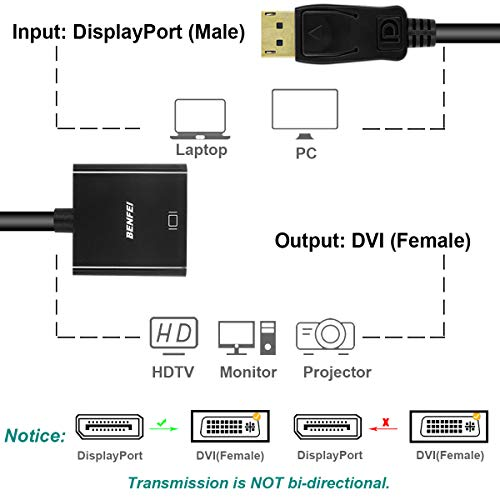 DisplayPort to DVI, Benfei Gold-Plated DP to DVI Adapter (Male to Female) Compatible for Lenovo, Dell, HP and other brand