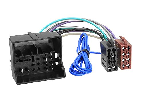 Faisceau autoradio Audi/Seat / Skoda/VW Quadlock Plug > ISO