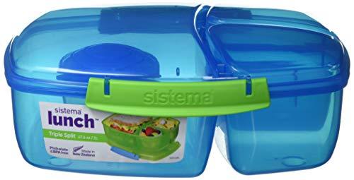 Lunchbox CONCEPT blau/türkis