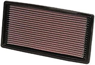 K&N Engine Air Filter: High Performance, Premium, Washable, Replacement Filter: Fits 1991-2007 CHEVROLET/GMC/ISUZU/PONTIAC (Blazer, S10, Camaro, Astro, Jimmy, Sonoma, Safari, Typhoon, Hombre), 33-2042