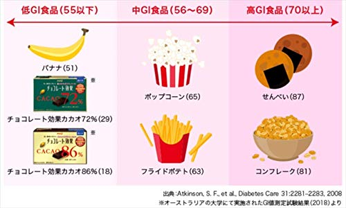 明治チョコレート効果カカオ72%BOX75g×5箱