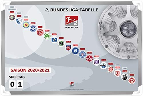 Am Ball Com 2. Bundesliga - Magnettabelle (2020-2021)